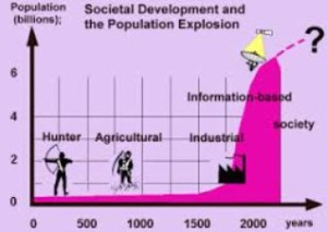 Society and Population